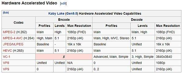 Bardzo cichy komputer do odtwarzania 4K 60p full chroma 4:4:4 na TV Samsung 4K
