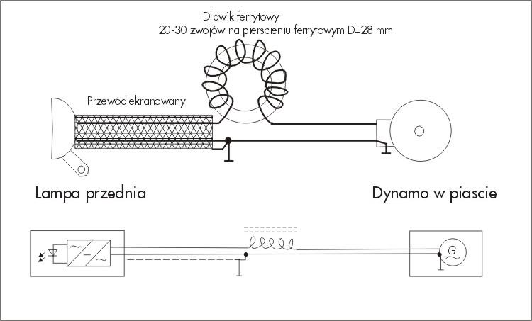 Rower: Lampa LED zak��ca licznik SIGMA