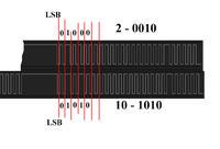 sygnały IR z wagi elektronicznej