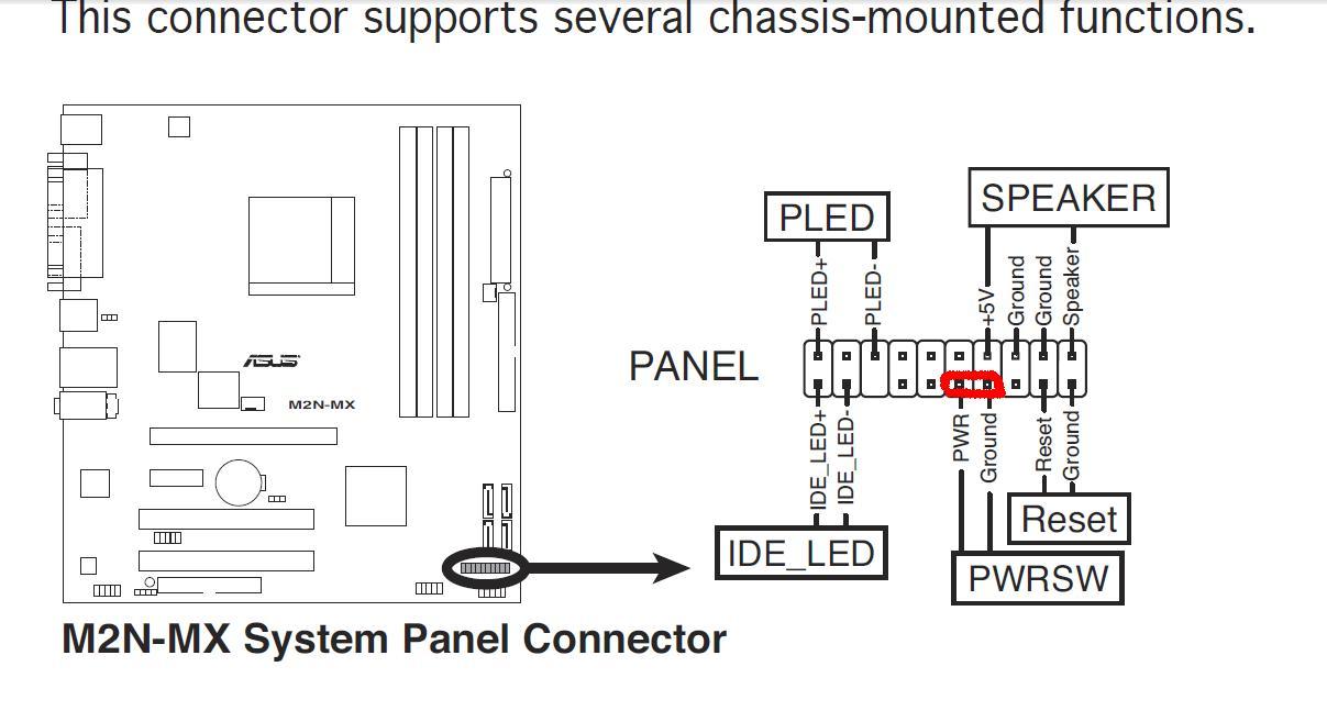 ASUS M2N-MX, Athlon 3000+ - Komputer ATX nie uruchamia si�