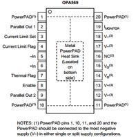 Dlaczego ważny jest potencjał PowerPada we wzmacniaczach mocy?