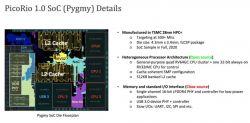 Komputer jednopłytkowy PicoRio z układem RISC-V - otwarta alternatywa dla RPi