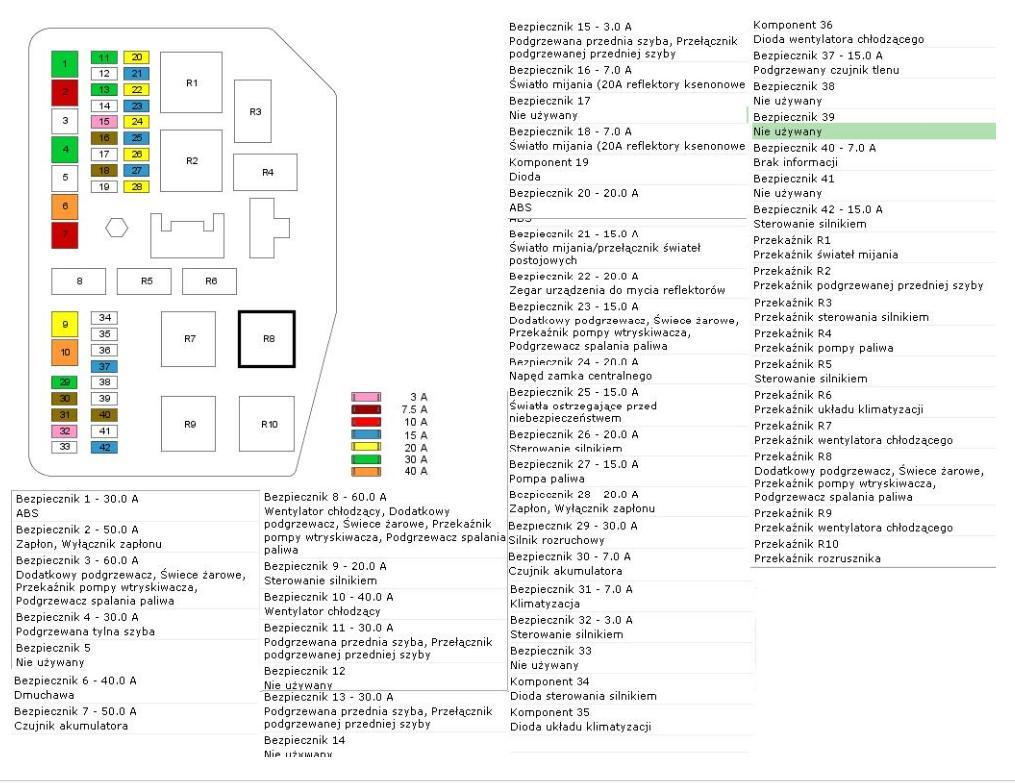 mondeo mk3 bije bezpiecznik od pompy wtryskowej elektroda pl ford territory fuse box layout ford mondeo fuse box layout