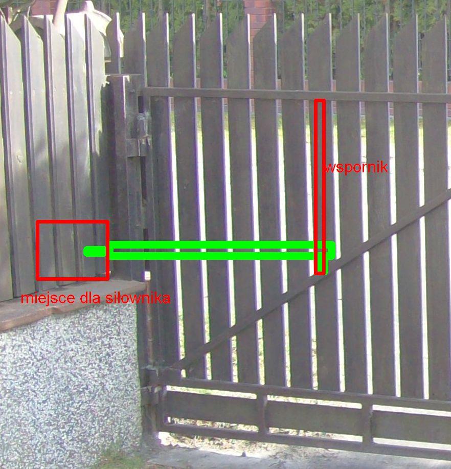Jakie si�owniki - dwie bramy