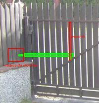 Jakie siłowniki - dwie bramy