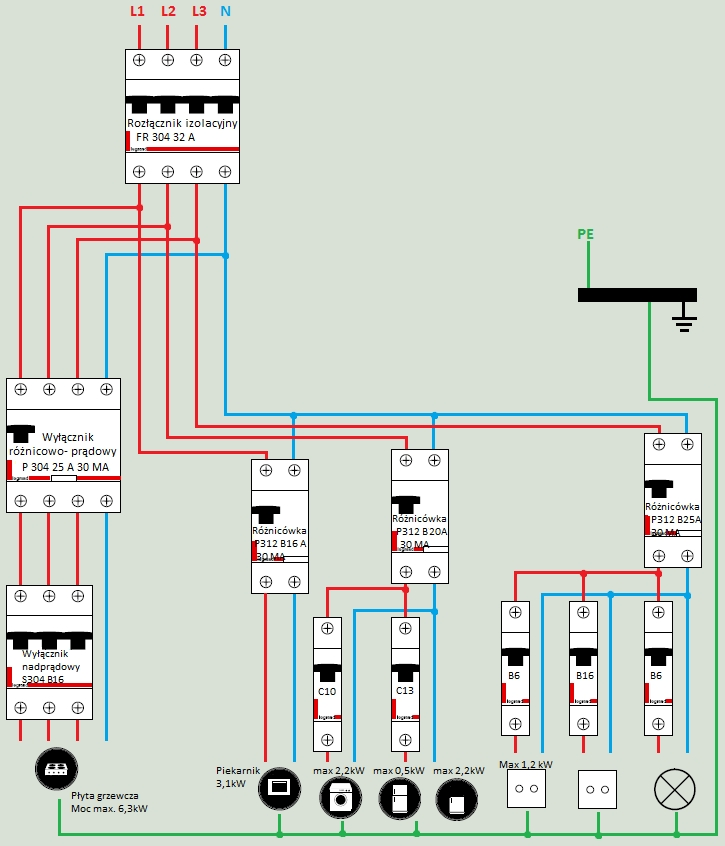 Schemat instalacji elektrycznej w mieszkaniu - opinia