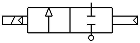 [Sprzedam] [Nowe] Zawory Elektromagnetyczne Pneumatyczne B.Szybkie