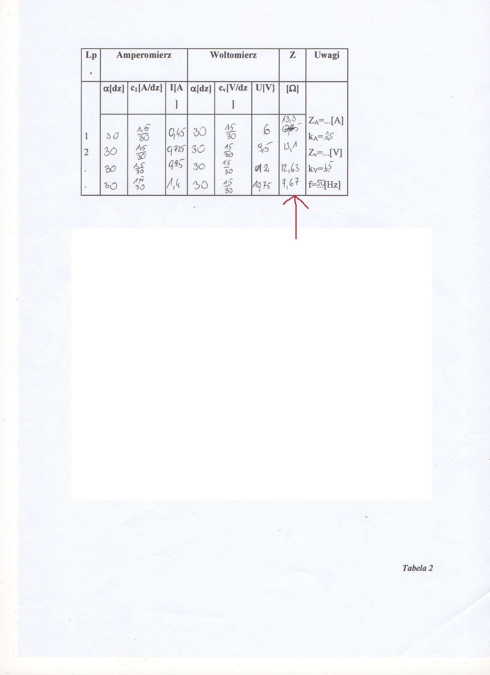 Obliczenie indukcyjno�ci cewki./sprawozdanie