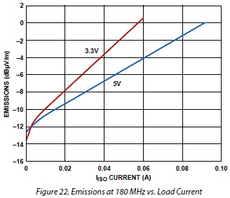 Zak��cenia EMI w uk�adach isoPower cz�� 11.