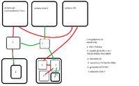 TV+SAT - Schemat instalacji