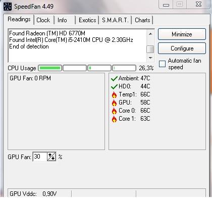 HP DV6 - Laptop zawiesza si�, nie reaguje mysz. Pomaga tylko restart.