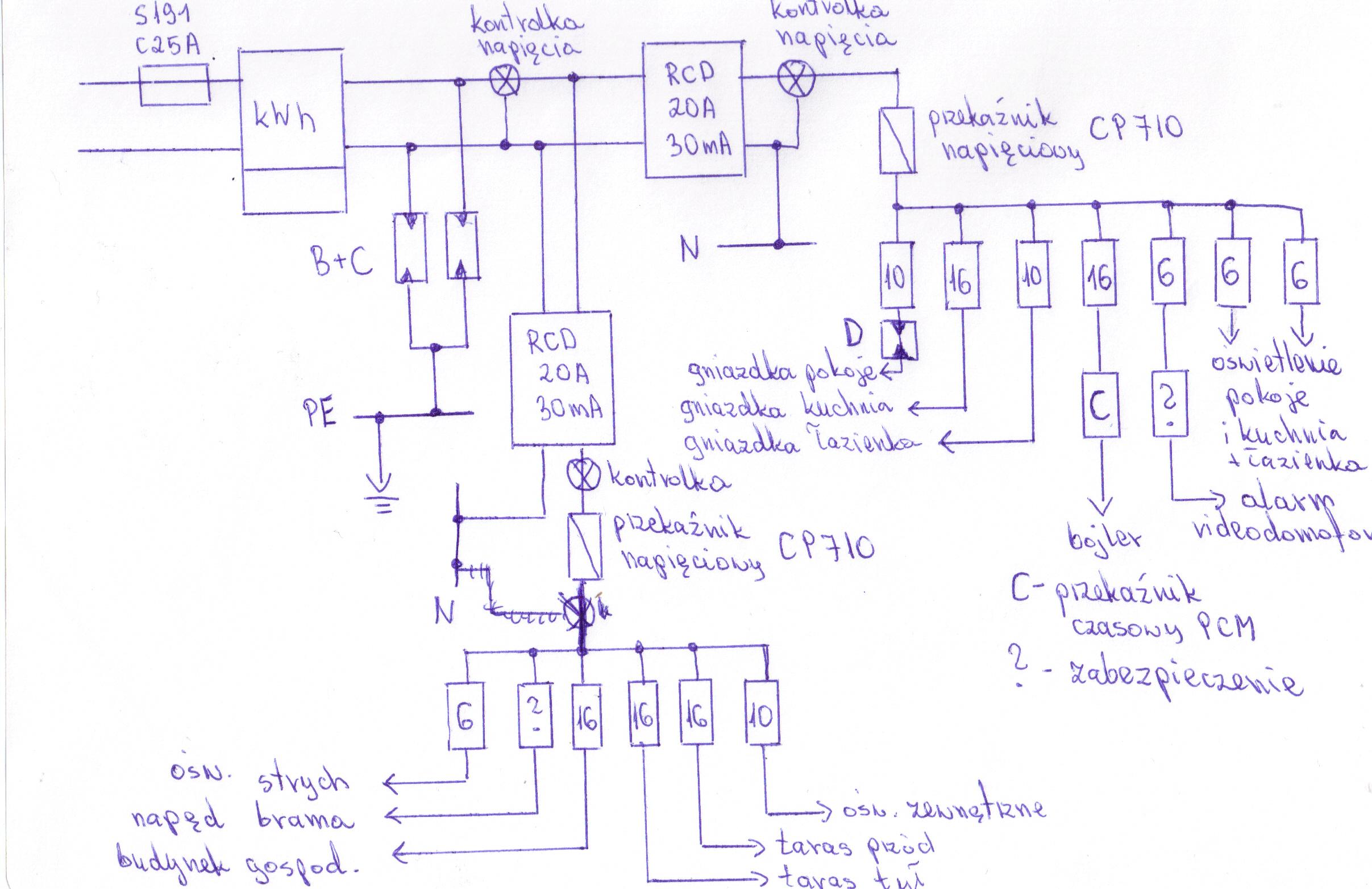 Ocena instalacji elektrycznej
