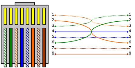 migająca dioda linksys Linksys WRT54GL