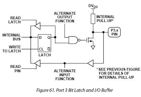 [ADuC 842]Połączenie dwóch AduC porty I/O