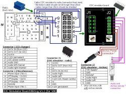 Przejściówka zmieniarki WEFA - Podłączenie do radia VW Gamma IV - zrobienie prze