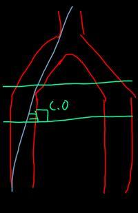 Wklad kominowy vs fizyczny brak miejsca, a przepisy