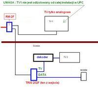 UPC - przeniesienie dekodera pod inne gniazdo