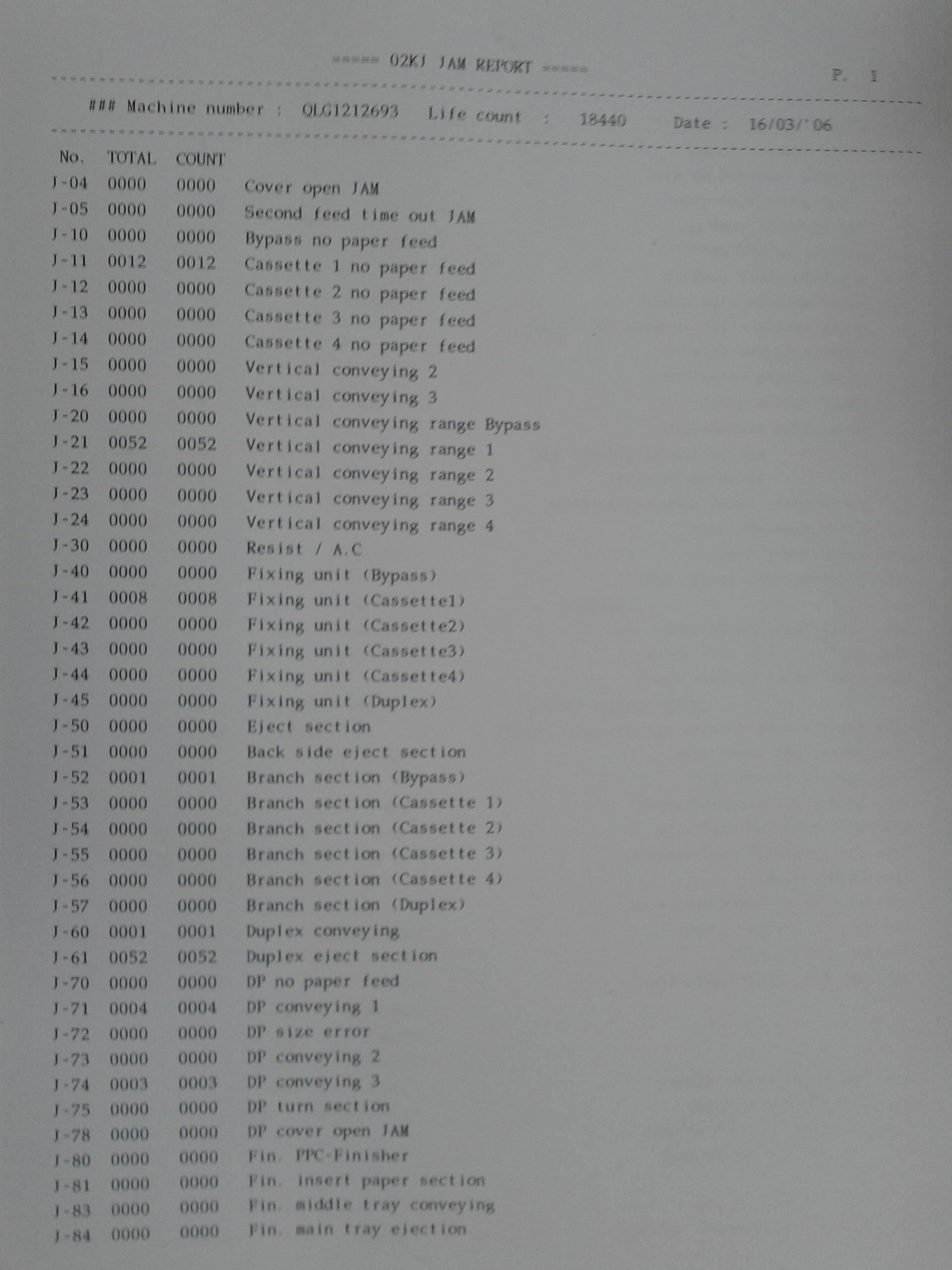 Kyocera Taskalfa181 - Zaci�cia papieru w sekcji wyj�cia