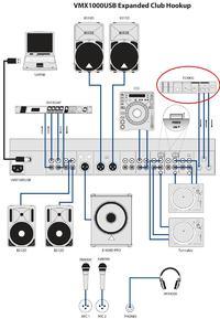 Jaki equalizer ewentualnie procesor do tego zestawu nagłośnieniowego