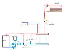 Podłączenie wymiennika C.W.U. do starej instalacji CO