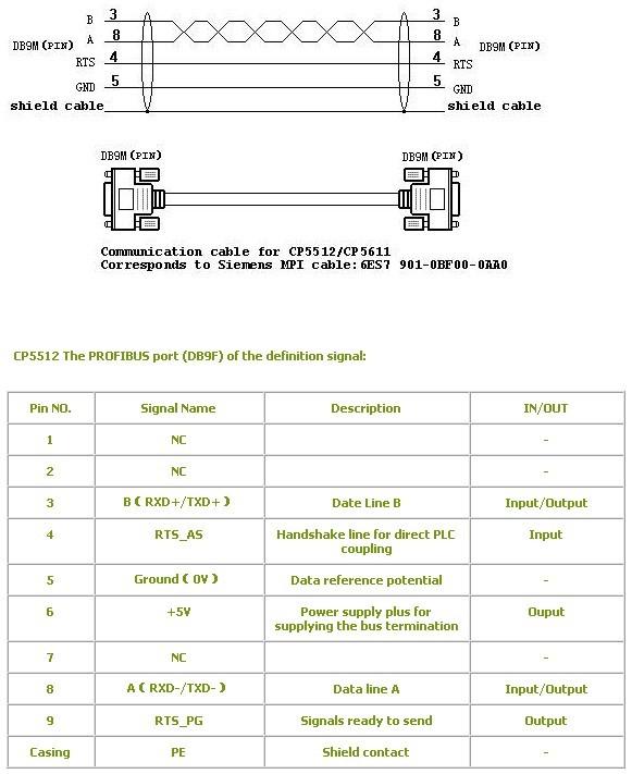 czy to dobry schemat kabla ppi to mpi elektroda pl