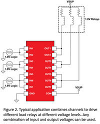 Rozwiązanie problemów ze sterownikami dla przekaźników 3,3-woltowych