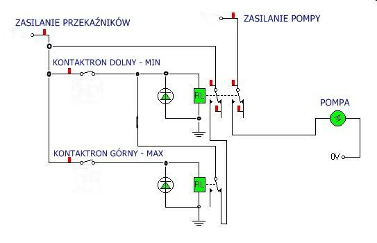 Przeka�niki i kontaktrony - poziom wody akwa