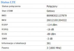 LTE Cyfrowy Polsat ODU 200