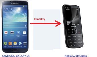 Samsung S4/Nokia 6700 - Przeniesienie kontakt�w