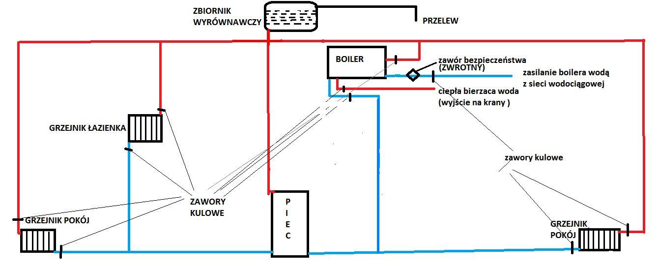 Centralne ogrzewanie - uk�ad grawitacyjno- wymuszony (otwarty)