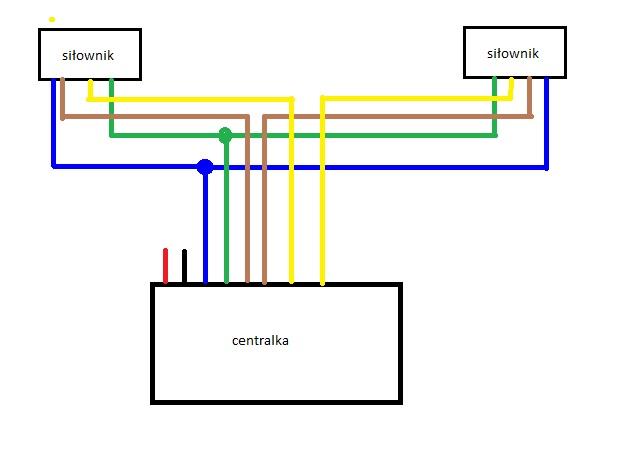 pod��czenie centralnego zamka