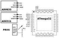 [ATmega32][SPI] Kilka urządzeń na SPI - problem