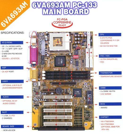 6VA693AM BIOS DRIVERS FOR WINDOWS
