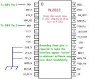 Jak podpiąć interfejs bingo na USB