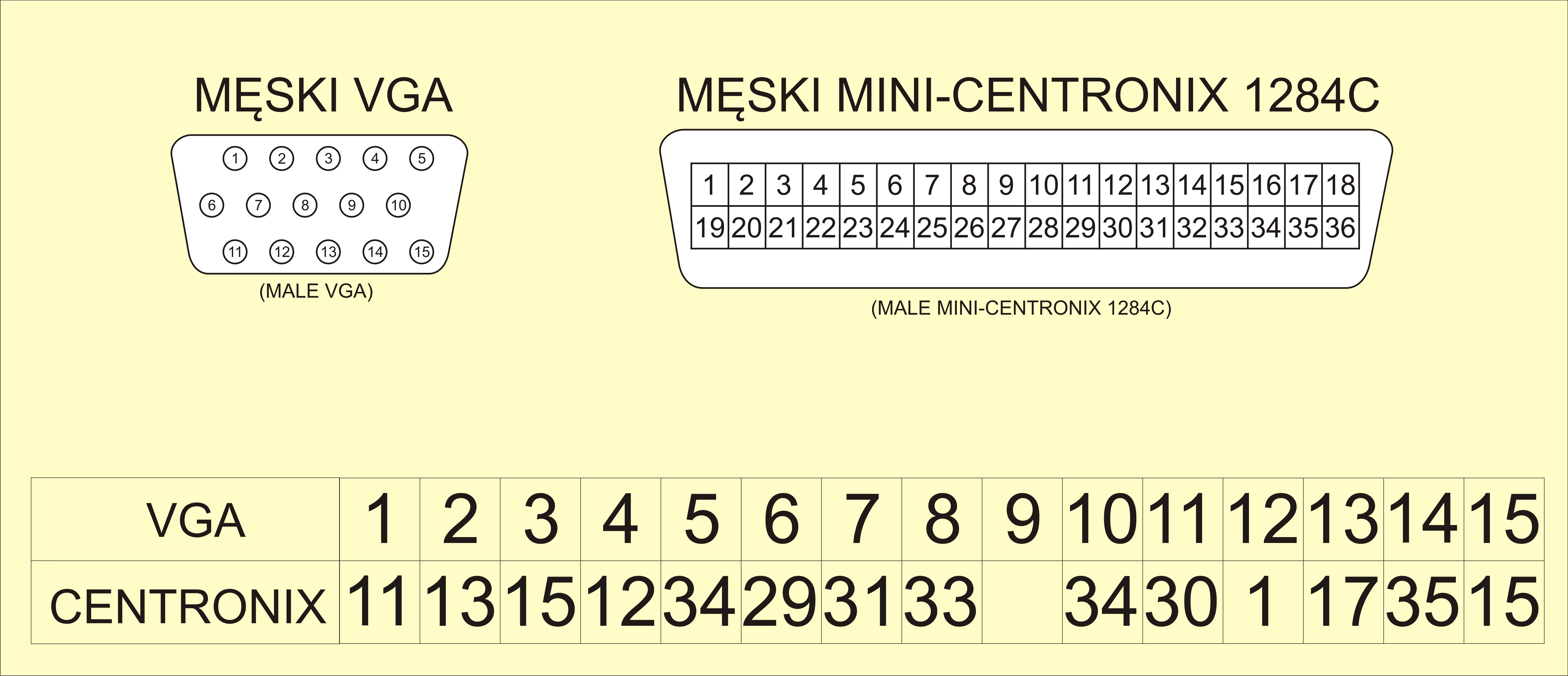 CableWizard infocus (rozpiska pin)