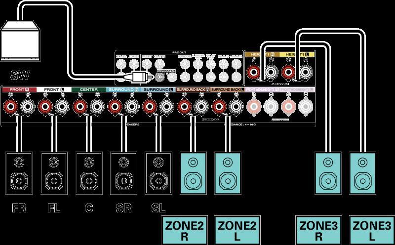 Stereo w 4 strefach - jak - 4 strefy stereo - ten sam dźwięk i osobne sterowanie