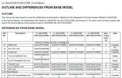 Sharp LC-60LE635E - Błąd resetu do ustawień fabrycznych: 'Industry init error'