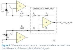 Rzadko zadawane pytania: jak zmierzyć różnicę intensywności dwóch źródeł światła