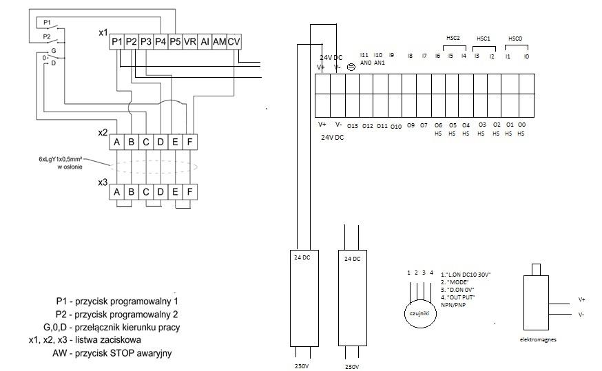 Sterownik PLC z falownikiem