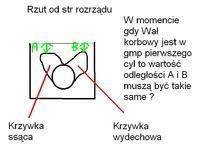Astra G X17DT X17DTL - Poprawne ustawienie wałka rozrządu i kąt wtrysku