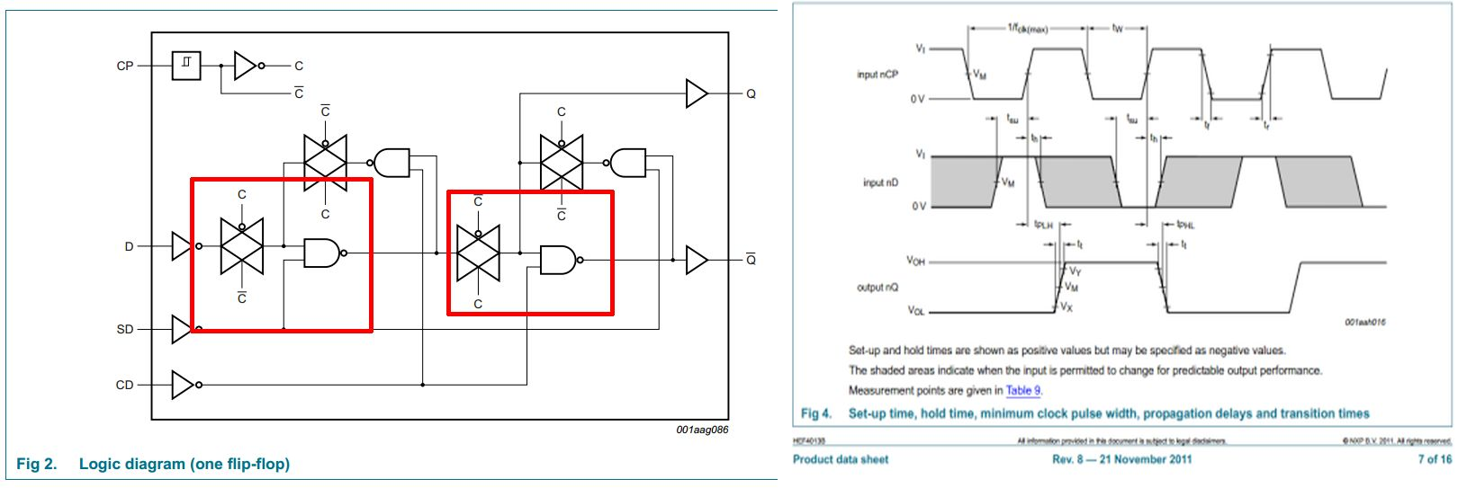 Circuit Diagram Nand Gate Wiring Library And Can You Think Of Any Issues That Relate To Timing Delays Rise Time Pulse