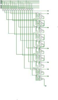 Schemat bramek logicznych - mnożenie i dzielenie 4bit