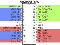 [ATmega8] - Ekran PCD8544 (Nokia 5110) i ATmega8