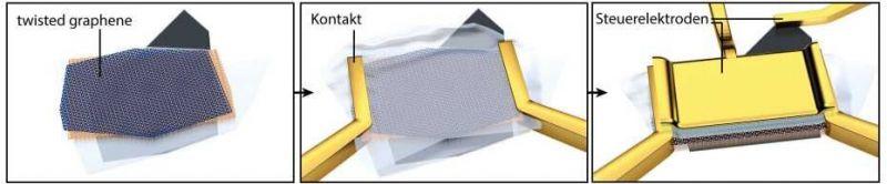 Badacze zaprezentowali dielektryk zrobiony z dwóch warstw przewodnika