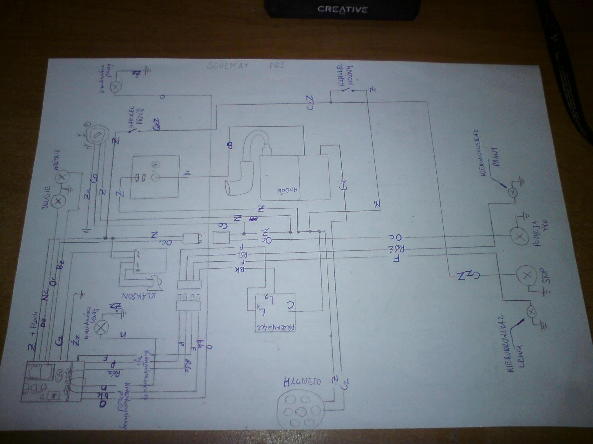 Potrzebny schemat instalacji Derbi Savannah FDS 4V