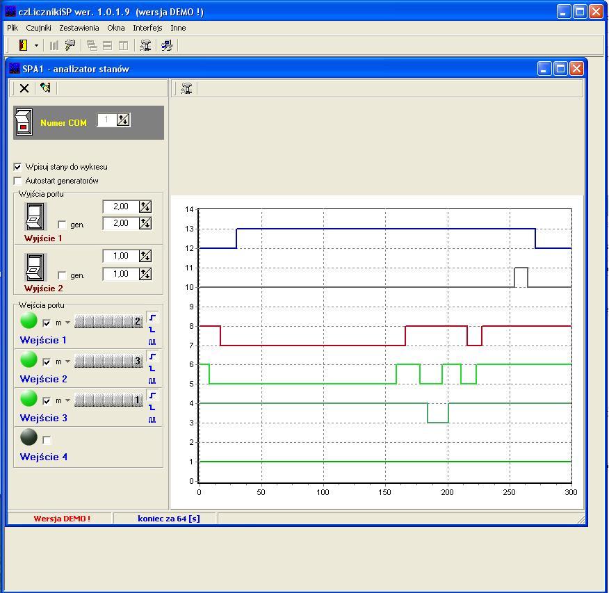 Sterownik i monitor portu RS232 komputera.