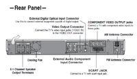 Jak połączyć kino domowe z laptopem?