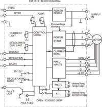 Silnik BLDC jak działa enkoder.
