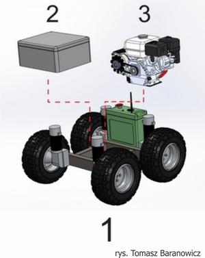 Wielofunkcyjna platforma jezdna ze sterowaniem RC, czyli kosiarka, odśnieżarka