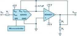 Rzadko zadawane pytania: jak można wykorzystać mnożący DAC?